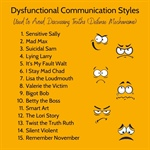 Dysfunctional Communication Styles Used to Avoid Discussing Truth (Defense Mechanisms)
